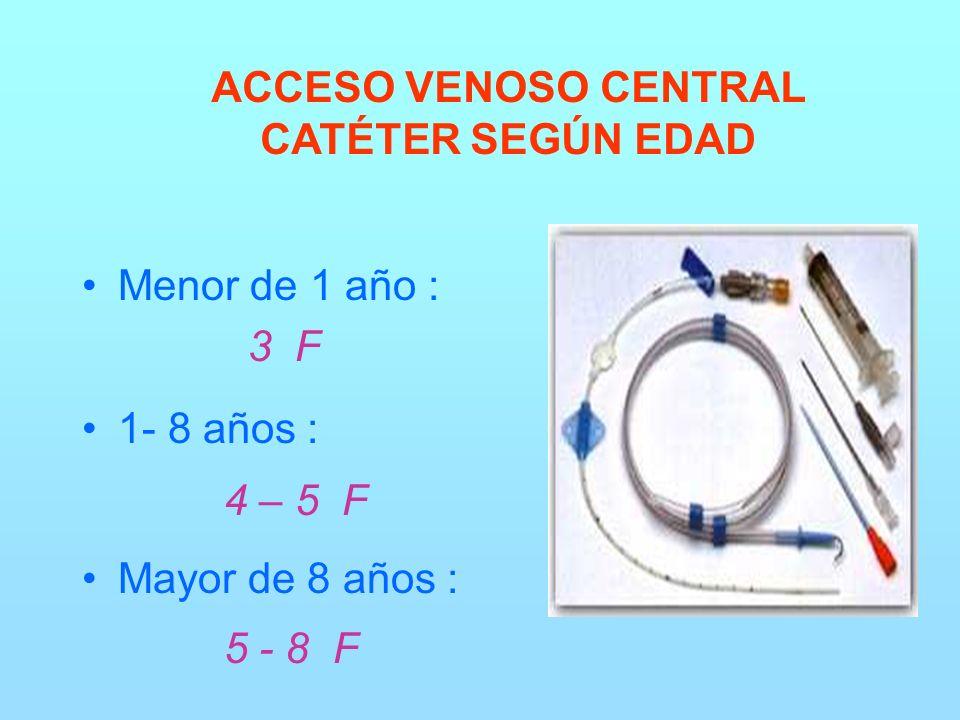 ACCESO VENOSO CENTRAL CATÉTER SEGÚN EDAD Menor de 1 año : 3 F 1- 8 años : 4 – 5 F Mayor de 8 años : 5 - 8 F