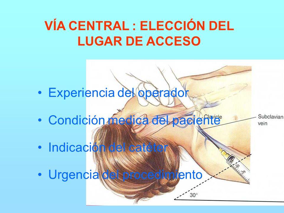 VÍA CENTRAL : ELECCIÓN DEL LUGAR DE ACCESO Experiencia del operador Condición medica del paciente Indicación del catéter Urgencia del procedimiento
