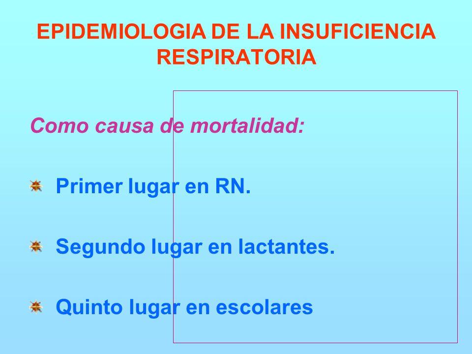 Como causa de mortalidad: Primer lugar en RN. Segundo lugar en lactantes.