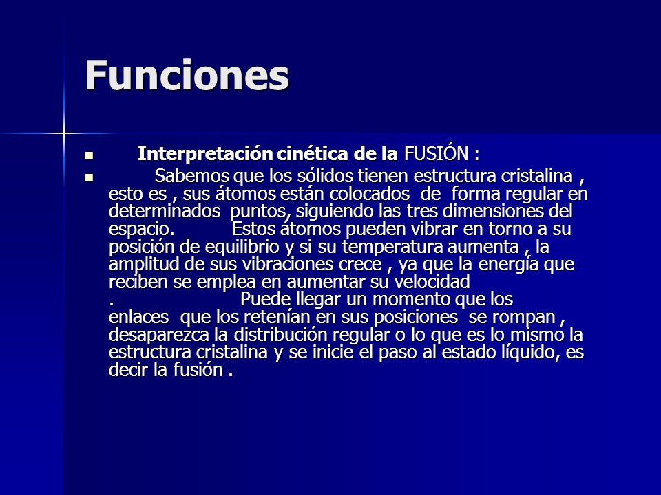 Funciones Interpretación cinética de la FUSIÓN : Interpretación cinética de la FUSIÓN : Sabemos que los sólidos tienen estructura cristalina, esto es,