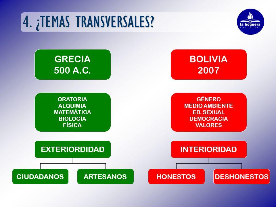 4. ¿TEMAS TRANSVERSALES. GRECIA 500 A.C. BOLIVIA 2007 GÉNERO MEDIO AMBIENTE ED.
