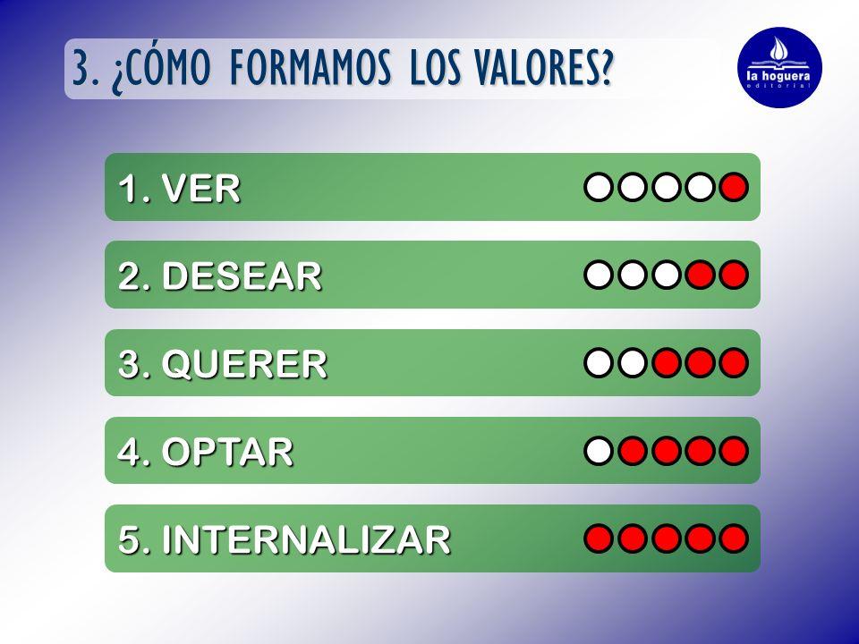 3. ¿CÓMO FORMAMOS LOS VALORES? 1. VER 2. DESEAR 3. QUERER 4. OPTAR 5. INTERNALIZAR