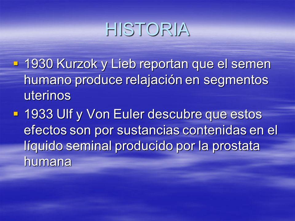 HISTORIA 1930 Kurzok y Lieb reportan que el semen humano produce relajación en segmentos uterinos 1930 Kurzok y Lieb reportan que el semen humano prod