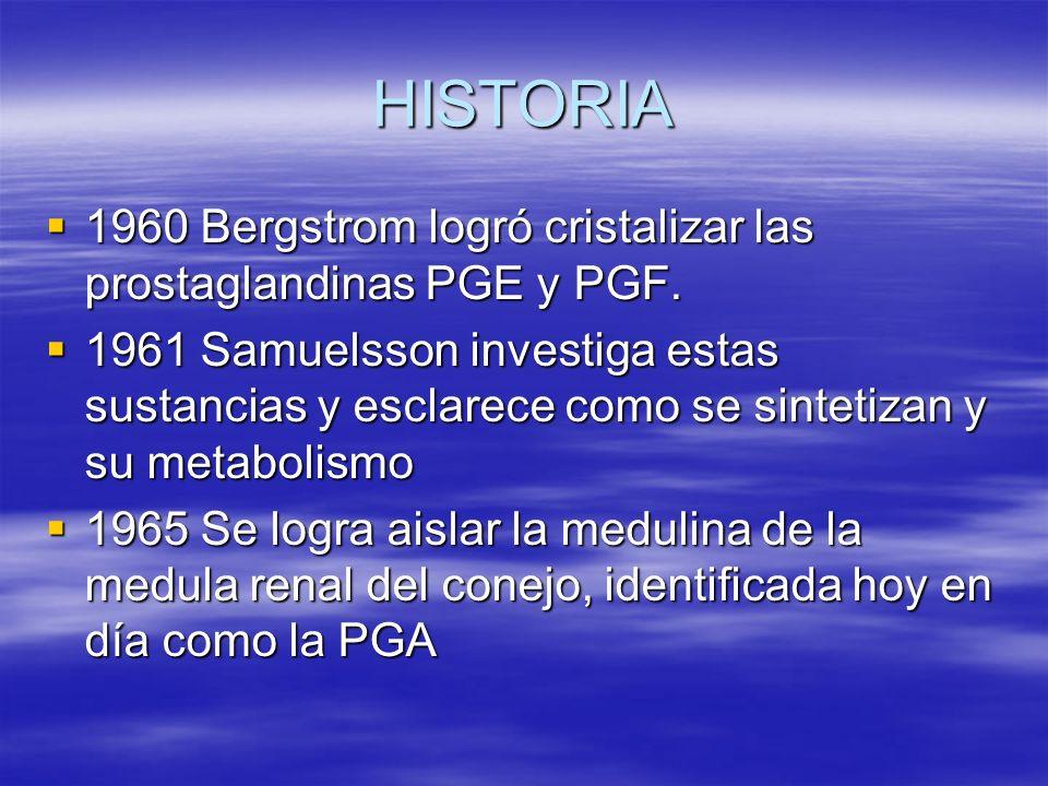 HISTORIA 1960 Bergstrom logró cristalizar las prostaglandinas PGE y PGF. 1960 Bergstrom logró cristalizar las prostaglandinas PGE y PGF. 1961 Samuelss