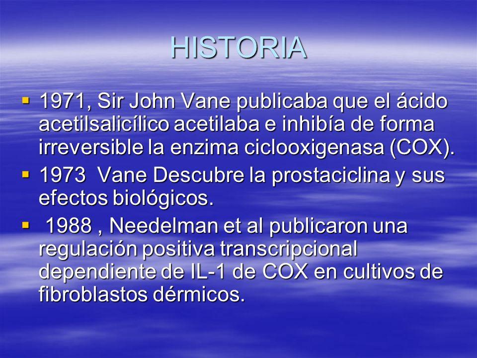 HISTORIA 1971, Sir John Vane publicaba que el ácido acetilsalicílico acetilaba e inhibía de forma irreversible la enzima ciclooxigenasa (COX). 1971, S