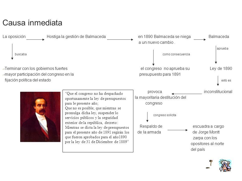 Causa inmediata La oposición Hostiga la gestión de Balmaceda en 1890 Balmaceda se niega Balmaceda a un nuevo cambio. aprueba buscaba como consecuencia