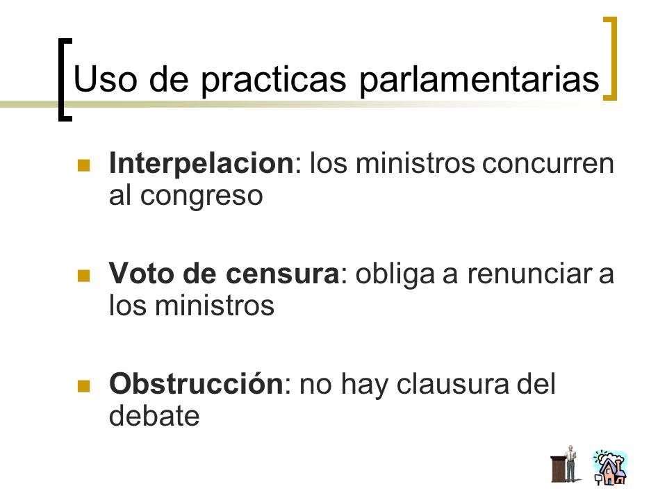 Uso de practicas parlamentarias Interpelacion: los ministros concurren al congreso Voto de censura: obliga a renunciar a los ministros Obstrucción: no