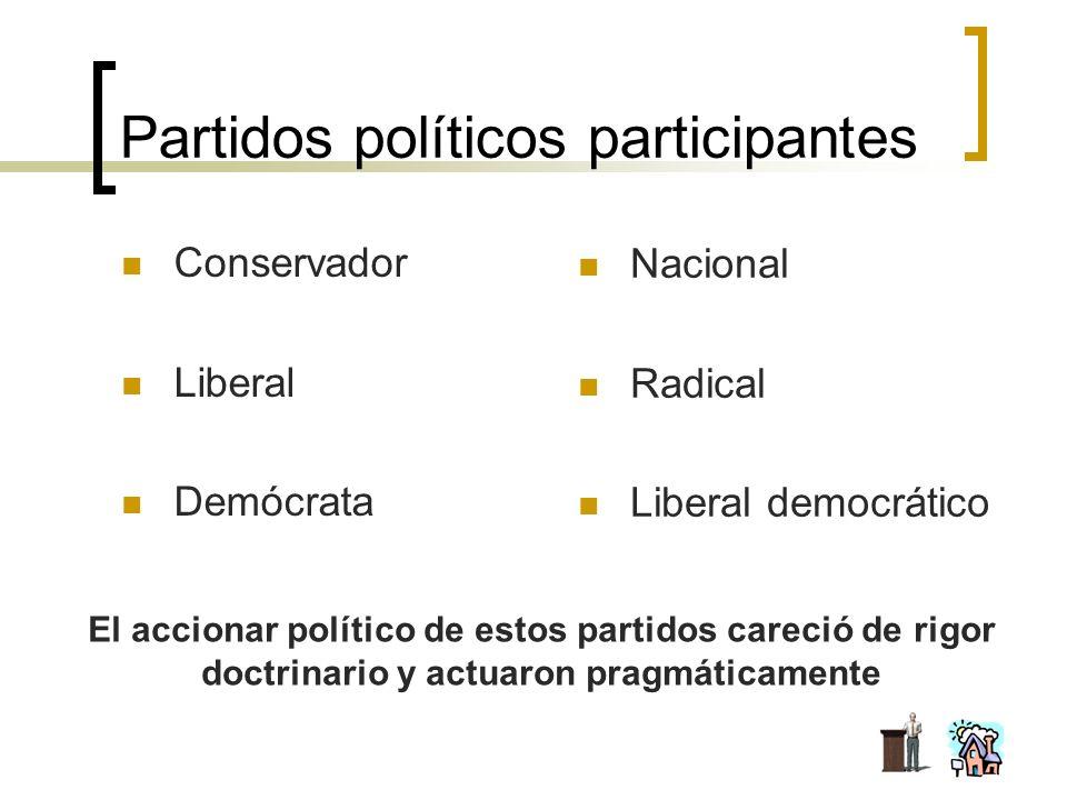 Partidos políticos participantes Conservador Liberal Demócrata Nacional Radical Liberal democrático El accionar político de estos partidos careció de