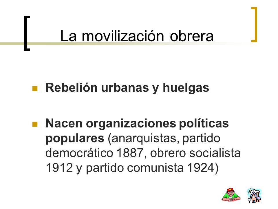 La movilización obrera Rebelión urbanas y huelgas Nacen organizaciones políticas populares (anarquistas, partido democrático 1887, obrero socialista 1