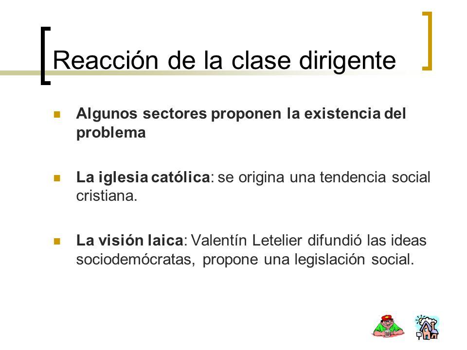 Reacción de la clase dirigente Algunos sectores proponen la existencia del problema La iglesia católica: se origina una tendencia social cristiana. La