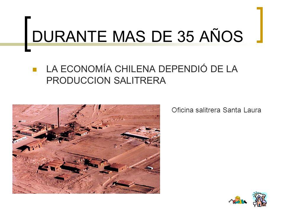 DURANTE MAS DE 35 AÑOS LA ECONOMÍA CHILENA DEPENDIÓ DE LA PRODUCCION SALITRERA Oficina salitrera Santa Laura