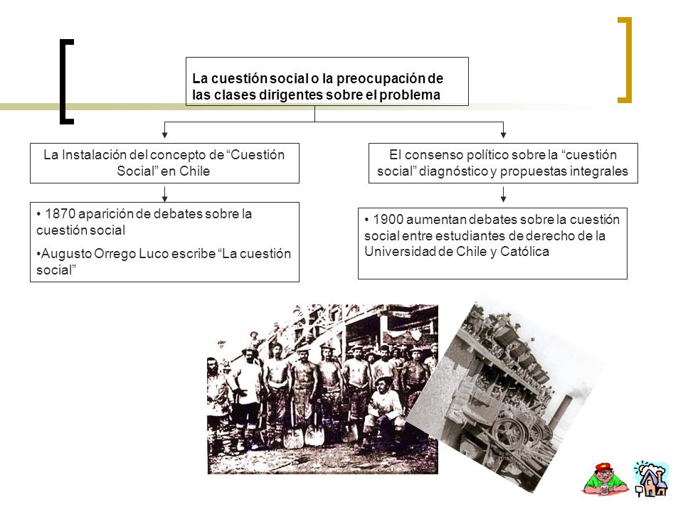 La cuestión social o la preocupación de las clases dirigentes sobre el problema La Instalación del concepto de Cuestión Social en Chile El consenso po