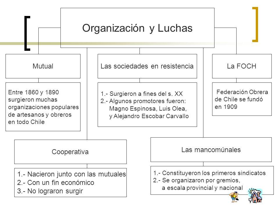 Organización y Luchas Las sociedades en resistencia 1.- Surgieron a fines del s. XX 2.- Algunos promotores fueron: Magno Espinosa, Luis Olea, y Alejan