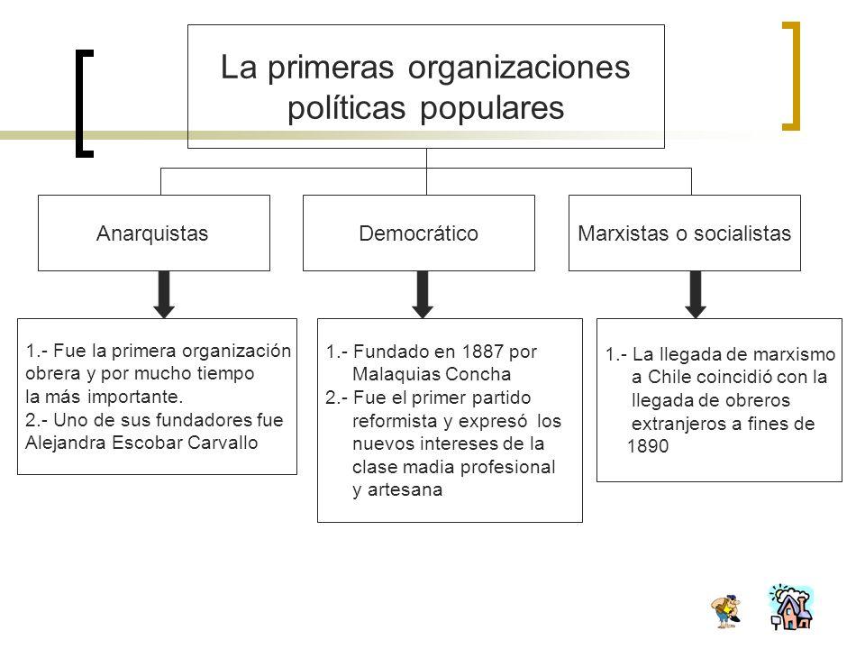 La primeras organizaciones políticas populares 1.- Fue la primera organización obrera y por mucho tiempo la más importante. 2.- Uno de sus fundadores