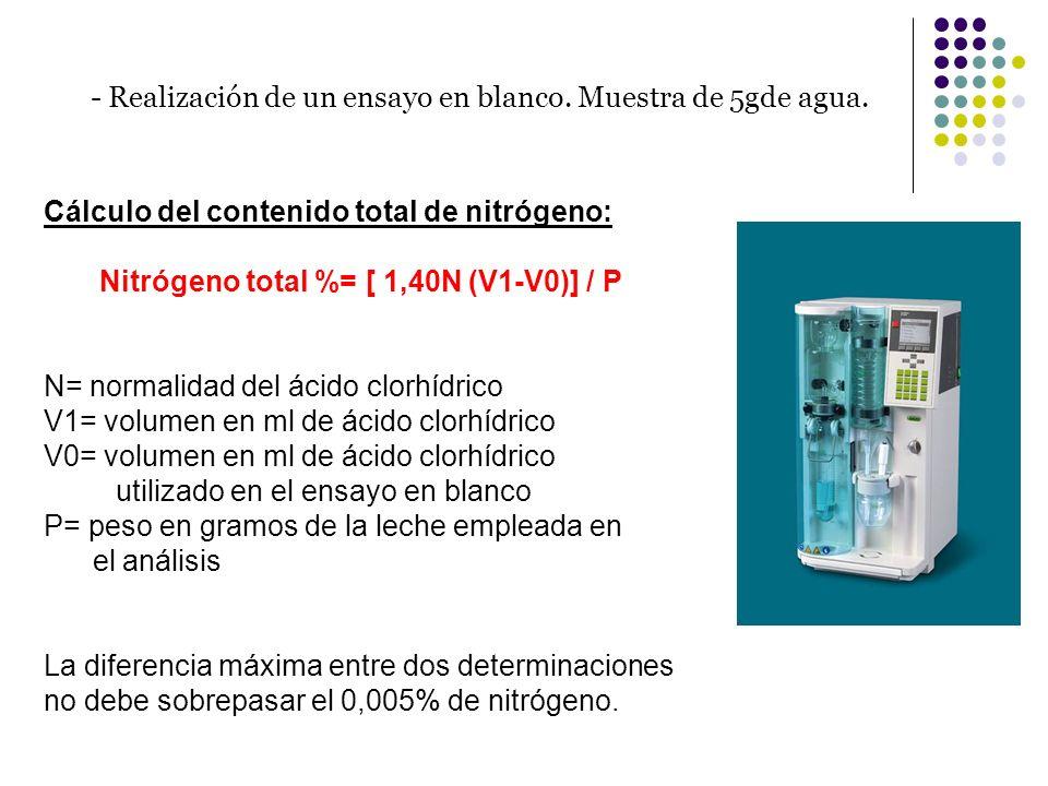 Cálculo del contenido total de nitrógeno: Nitrógeno total %= [ 1,40N (V1-V0)] / P N= normalidad del ácido clorhídrico V1= volumen en ml de ácido clorh