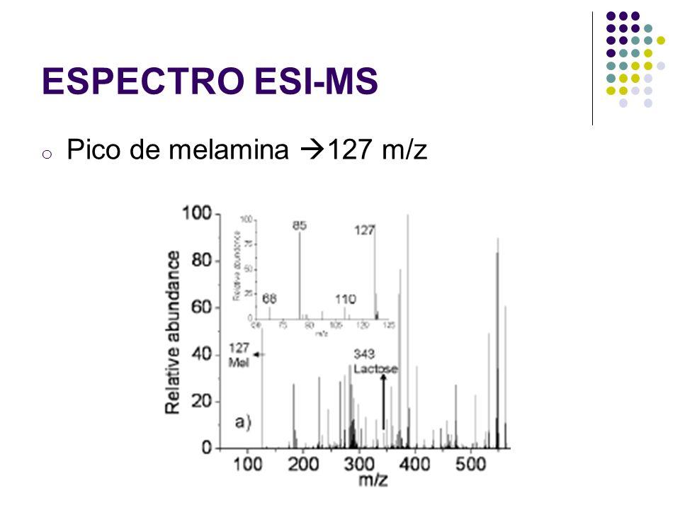 ESPECTRO ESI-MS o Pico de melamina 127 m/z