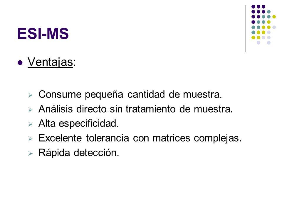 ESI-MS Ventajas: Consume pequeña cantidad de muestra. Análisis directo sin tratamiento de muestra. Alta especificidad. Excelente tolerancia con matric