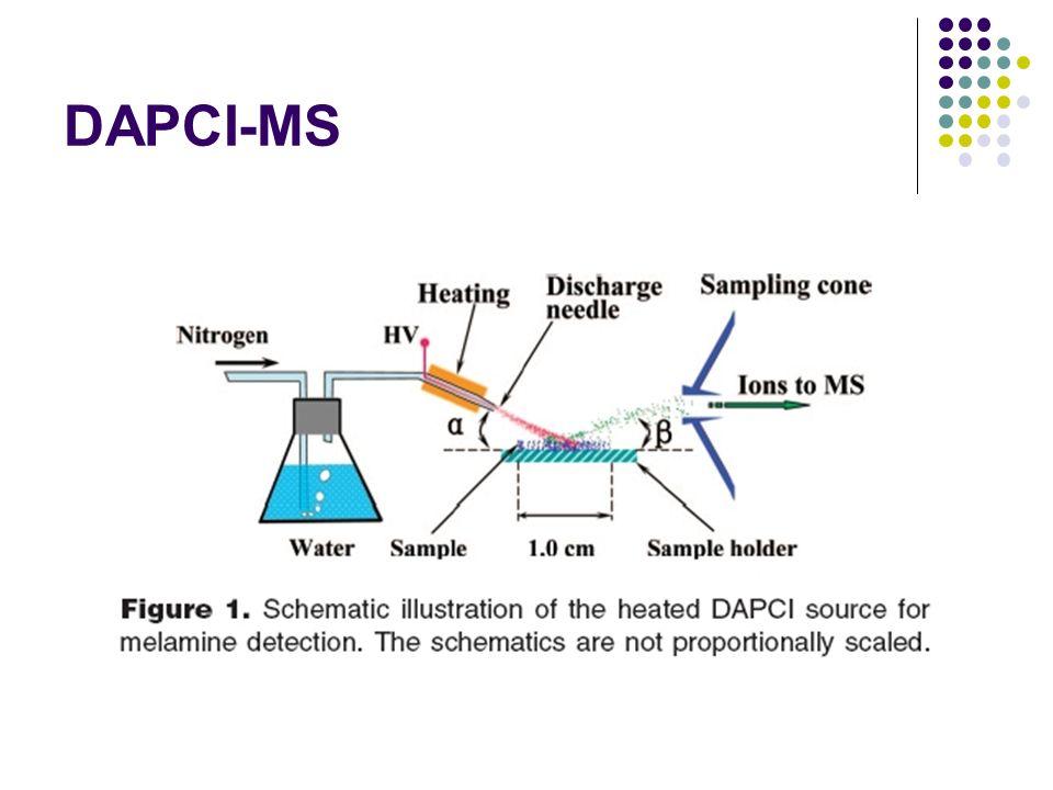 DAPCI-MS