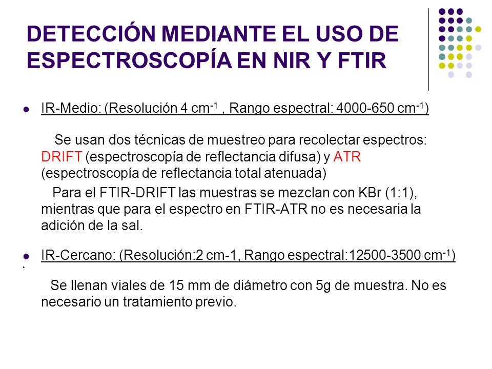 DETECCIÓN MEDIANTE EL USO DE ESPECTROSCOPÍA EN NIR Y FTIR IR-Medio: (Resolución 4 cm -1, Rango espectral: 4000-650 cm -1 ) Se usan dos técnicas de mue