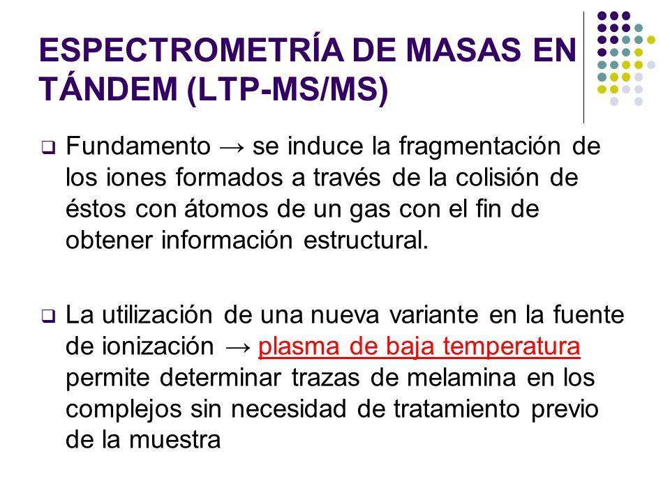 ESPECTROMETRÍA DE MASAS EN TÁNDEM (LTP-MS/MS) Fundamento se induce la fragmentación de los iones formados a través de la colisión de éstos con átomos