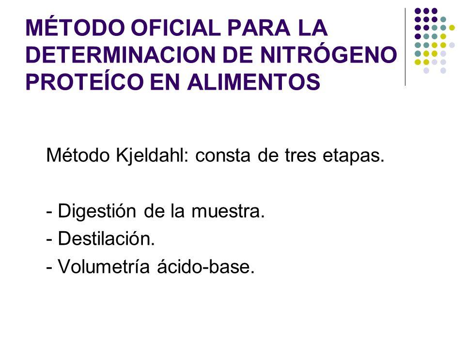 MÉTODO OFICIAL PARA LA DETERMINACION DE NITRÓGENO PROTEÍCO EN ALIMENTOS Método Kjeldahl: consta de tres etapas. - Digestión de la muestra. - Destilaci