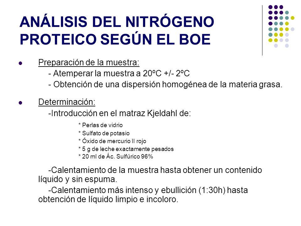 ANÁLISIS DEL NITRÓGENO PROTEICO SEGÚN EL BOE Preparación de la muestra: - Atemperar la muestra a 20ºC +/- 2ºC - Obtención de una dispersión homogénea