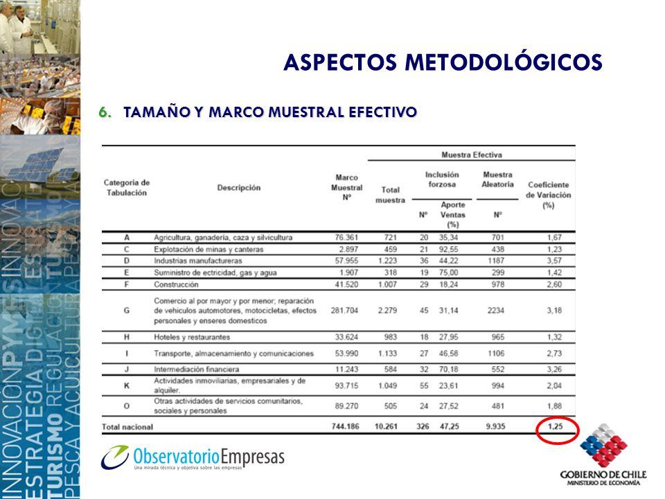 ASPECTOS METODOLÓGICOS 6.TAMAÑO Y MARCO MUESTRAL EFECTIVO