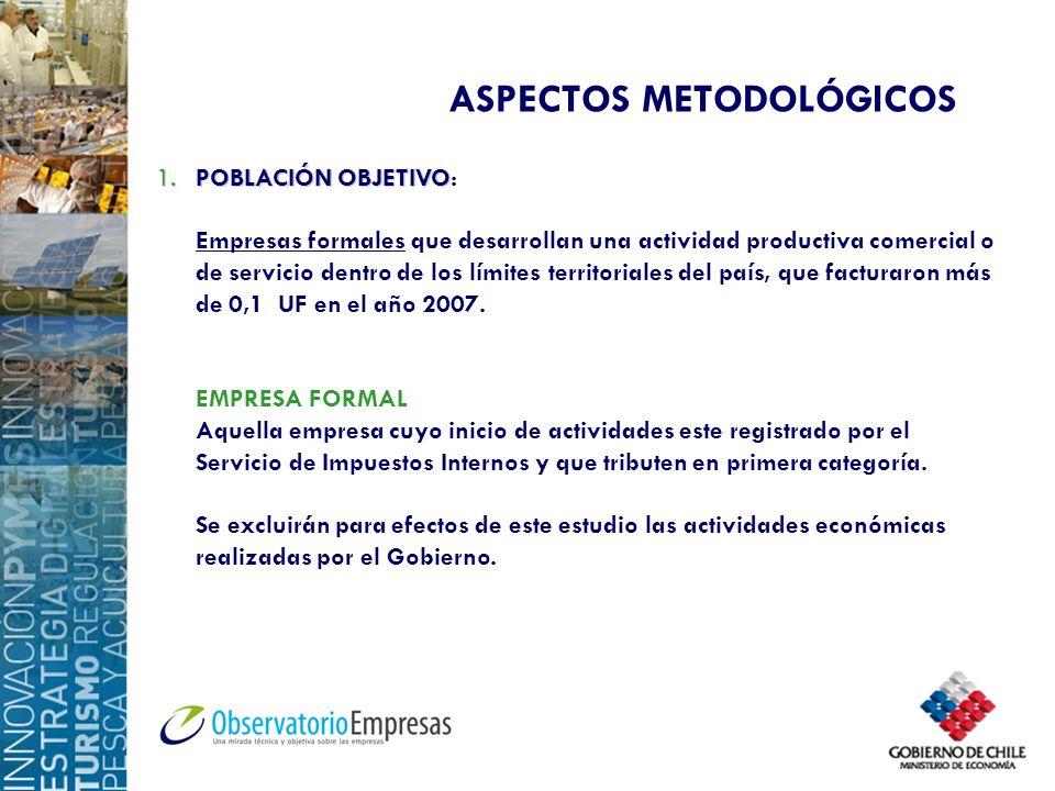 ASPECTOS METODOLÓGICOS 1.POBLACIÓN OBJETIVO 1.POBLACIÓN OBJETIVO: Empresas formales que desarrollan una actividad productiva comercial o de servicio d