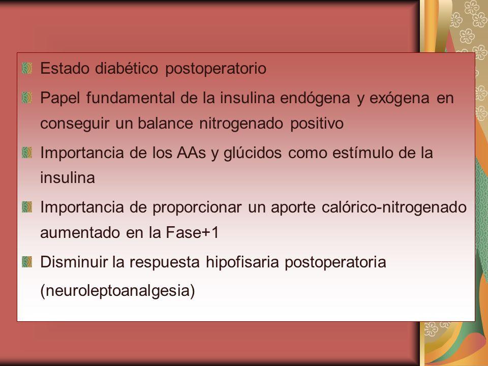 Estado diabético postoperatorio Papel fundamental de la insulina endógena y exógena en conseguir un balance nitrogenado positivo Importancia de los AA