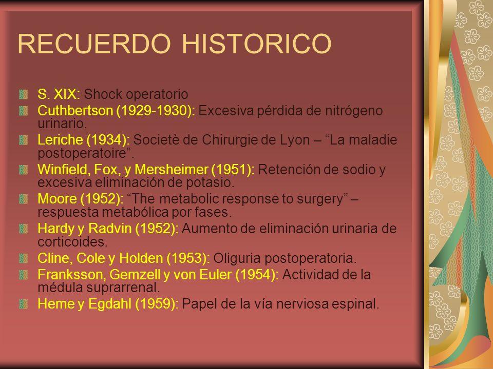 RECUERDO HISTORICO S. XIX: Shock operatorio Cuthbertson (1929-1930): Excesiva pérdida de nitrógeno urinario. Leriche (1934): Societè de Chirurgie de L