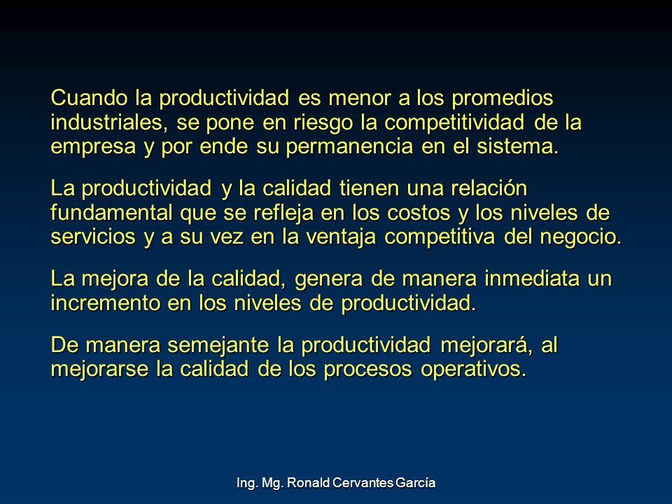 Ing. Mg. Ronald Cervantes García Cuando la productividad es menor a los promedios industriales, se pone en riesgo la competitividad de la empresa y po