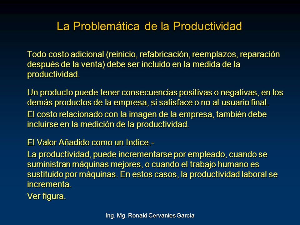Ing. Mg. Ronald Cervantes García La Problemática de la Productividad Todo costo adicional (reinicio, refabricación, reemplazos, reparación después de