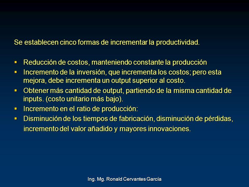 Ing. Mg. Ronald Cervantes García Se establecen cinco formas de incrementar la productividad. Reducción de costos, manteniendo constante la producción