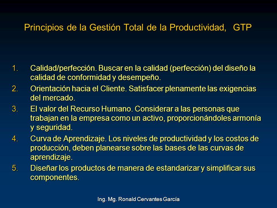 Ing. Mg. Ronald Cervantes García Principios de la Gestión Total de la Productividad, GTP 1.Calidad/perfección. Buscar en la calidad (perfección) del d
