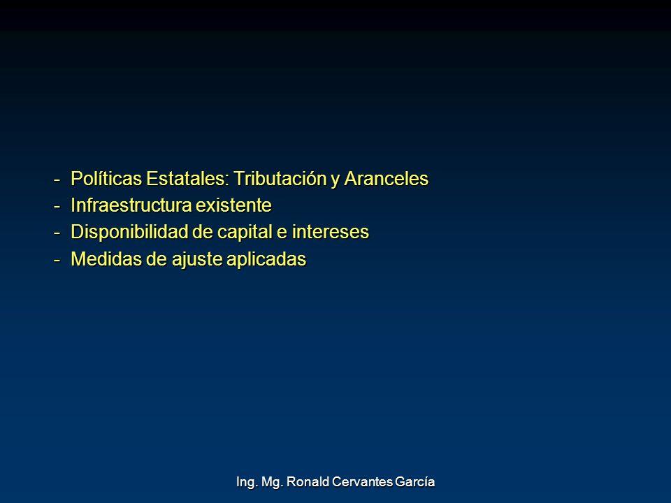 Ing. Mg. Ronald Cervantes García - Políticas Estatales: Tributación y Aranceles - Infraestructura existente - Disponibilidad de capital e intereses -