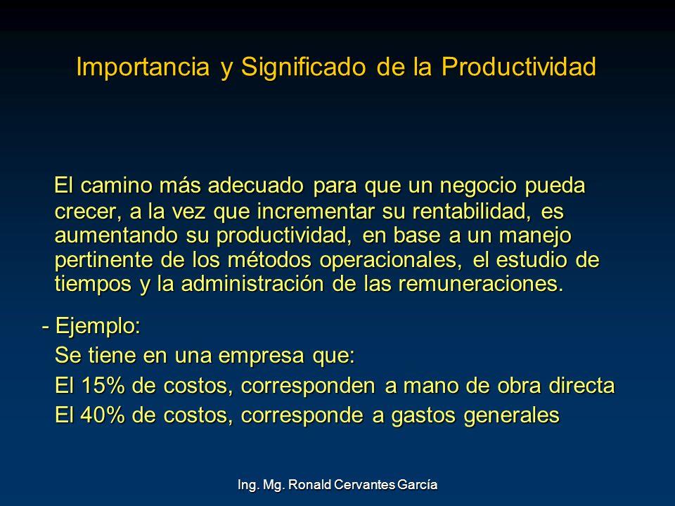 Ing. Mg. Ronald Cervantes García Importancia y Significado de la Productividad El camino más adecuado para que un negocio pueda crecer, a la vez que i