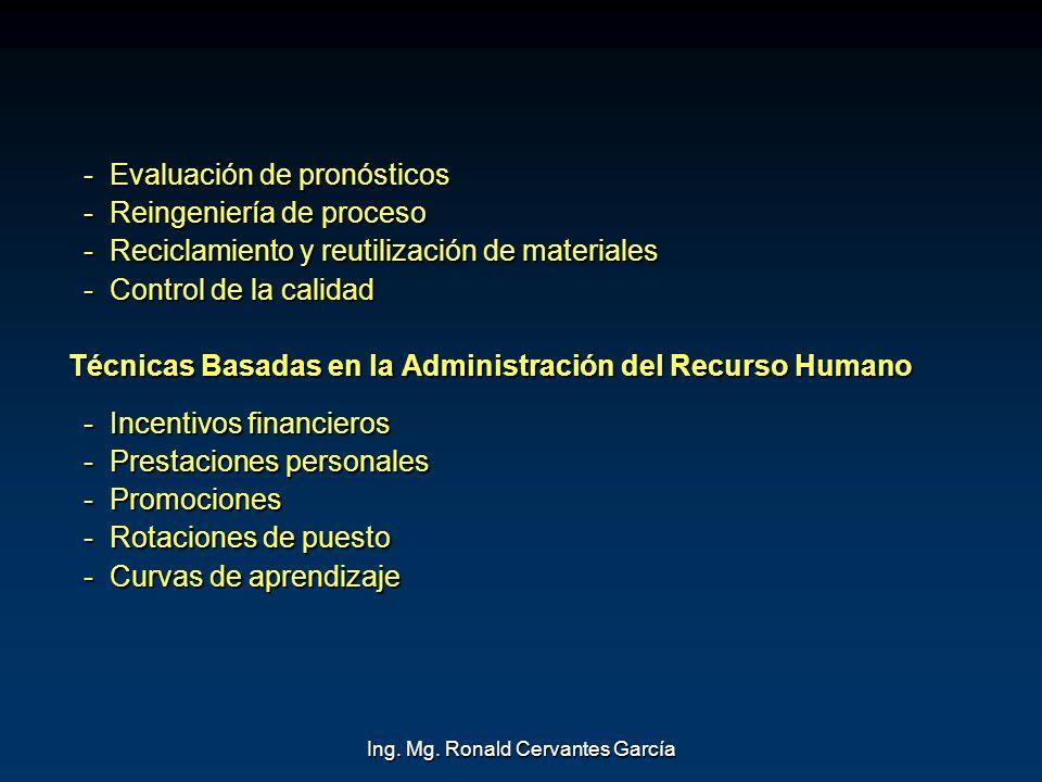 Ing. Mg. Ronald Cervantes García - Evaluación de pronósticos - Reingeniería de proceso - Reciclamiento y reutilización de materiales - Control de la c