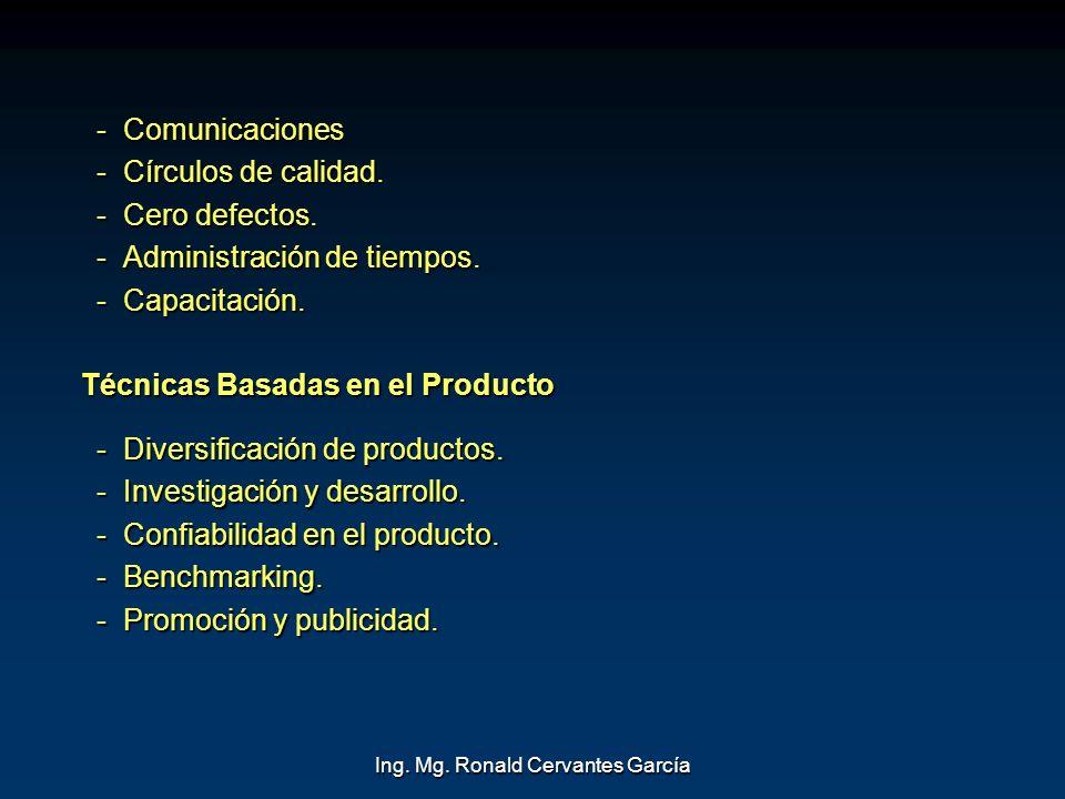 Ing. Mg. Ronald Cervantes García - Comunicaciones - Círculos de calidad. - Cero defectos. - Administración de tiempos. - Capacitación. Técnicas Basada