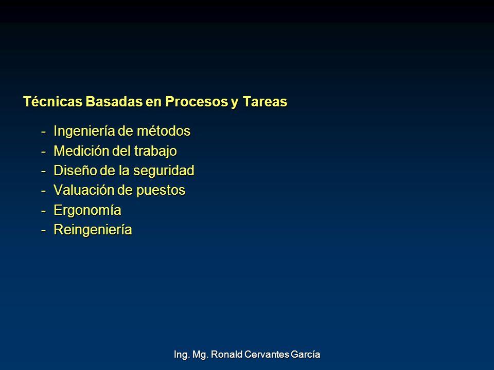 Ing. Mg. Ronald Cervantes García Técnicas Basadas en Procesos y Tareas - Ingeniería de métodos - Medición del trabajo - Diseño de la seguridad - Valua