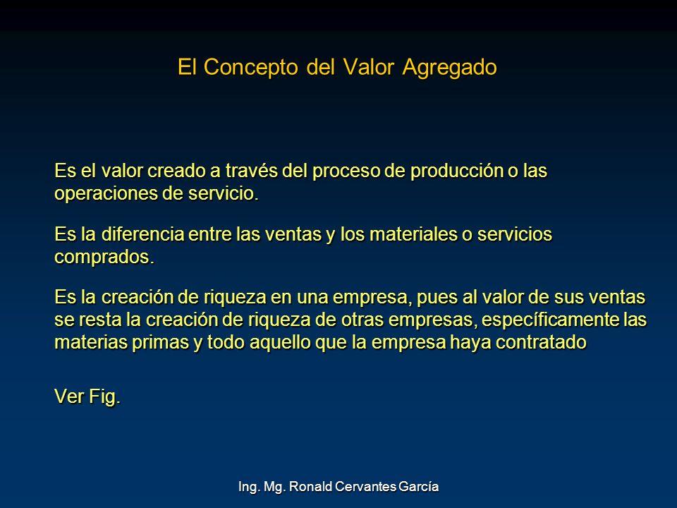 Ing. Mg. Ronald Cervantes García El Concepto del Valor Agregado Es el valor creado a través del proceso de producción o las operaciones de servicio. E