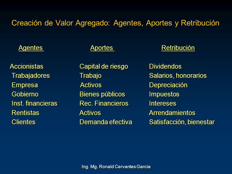 Ing. Mg. Ronald Cervantes García Creación de Valor Agregado: Agentes, Aportes y Retribución Agentes Aportes Retribución Accionistas Capital de riesgo