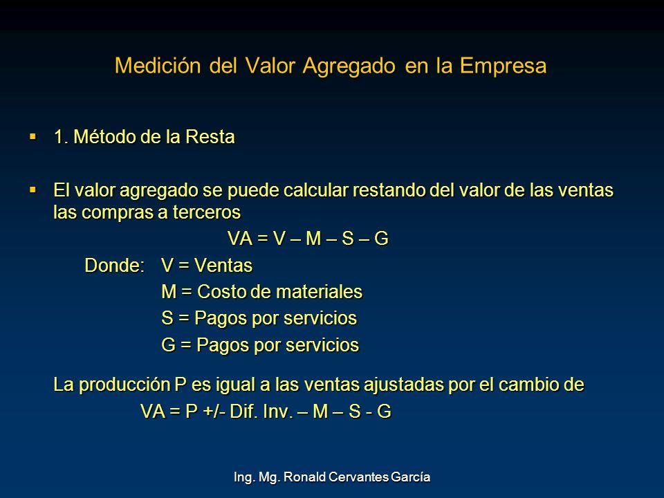Ing. Mg. Ronald Cervantes García Medición del Valor Agregado en la Empresa 1. Método de la Resta 1. Método de la Resta El valor agregado se puede calc