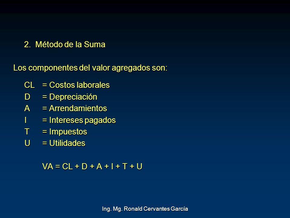 Ing. Mg. Ronald Cervantes García 2. Método de la Suma Los componentes del valor agregados son: CL= Costos laborales D= Depreciación D= Depreciación A=