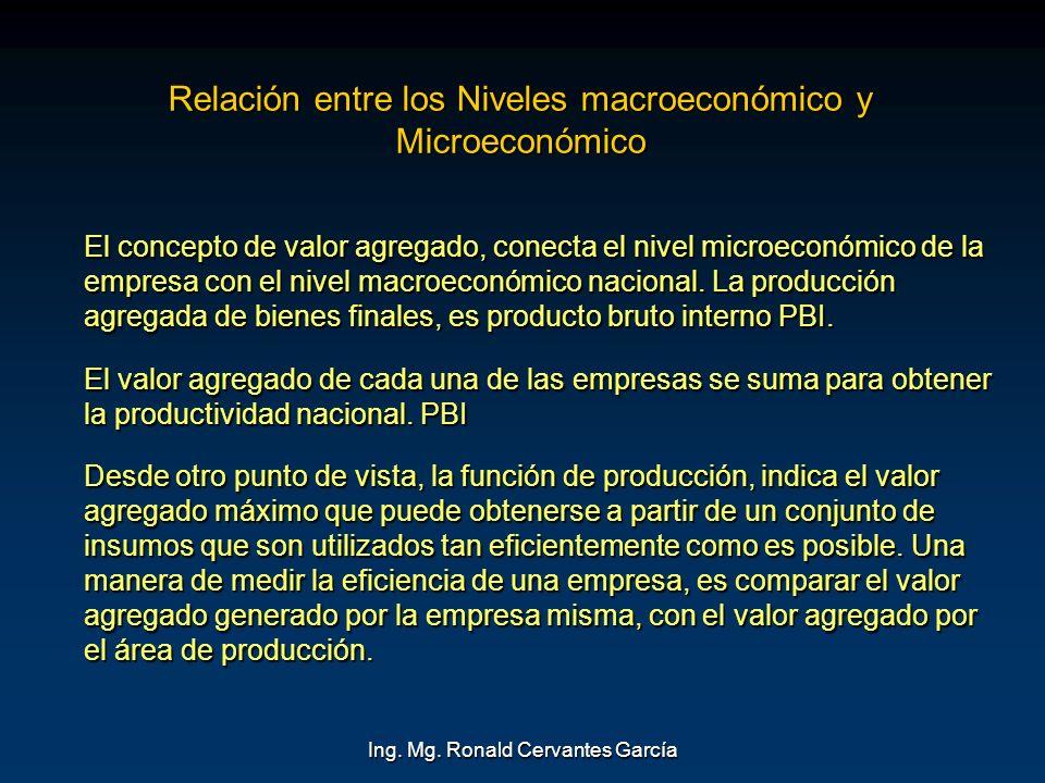 Ing. Mg. Ronald Cervantes García Relación entre los Niveles macroeconómico y Microeconómico El concepto de valor agregado, conecta el nivel microeconó