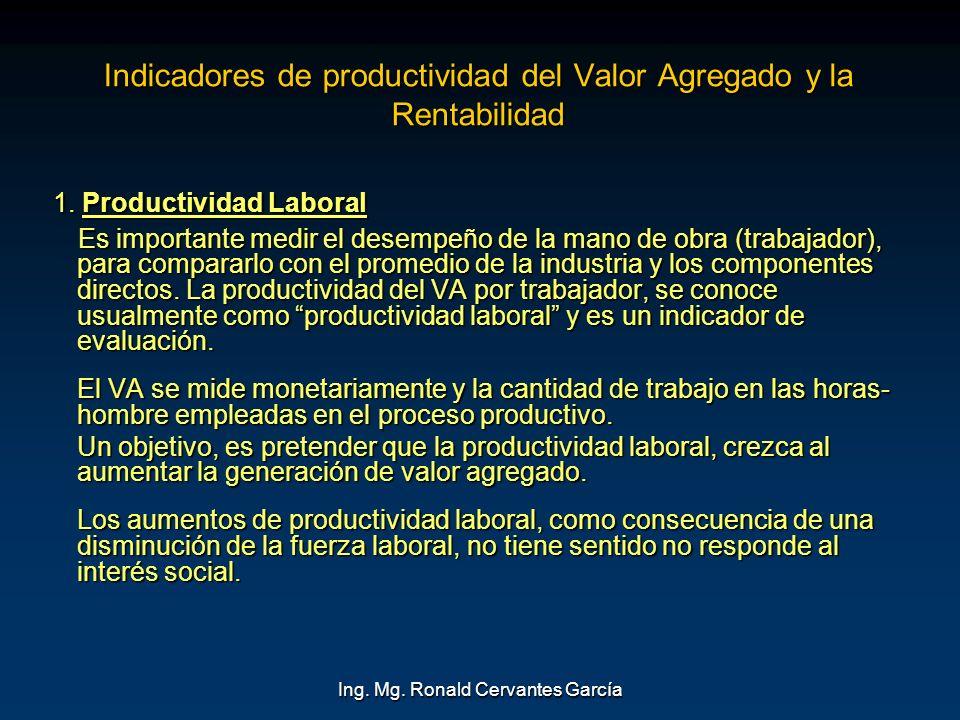 Ing. Mg. Ronald Cervantes García Indicadores de productividad del Valor Agregado y la Rentabilidad 1. Productividad Laboral 1. Productividad Laboral E