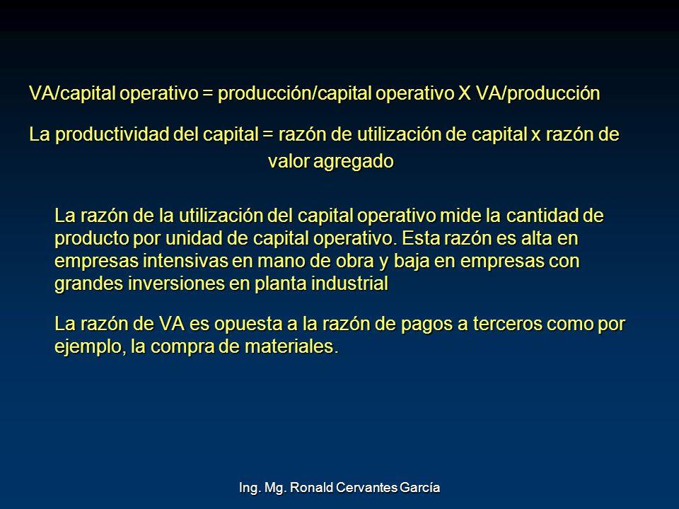 Ing. Mg. Ronald Cervantes García VA/capital operativo = producción/capital operativo X VA/producción La productividad del capital = razón de utilizaci