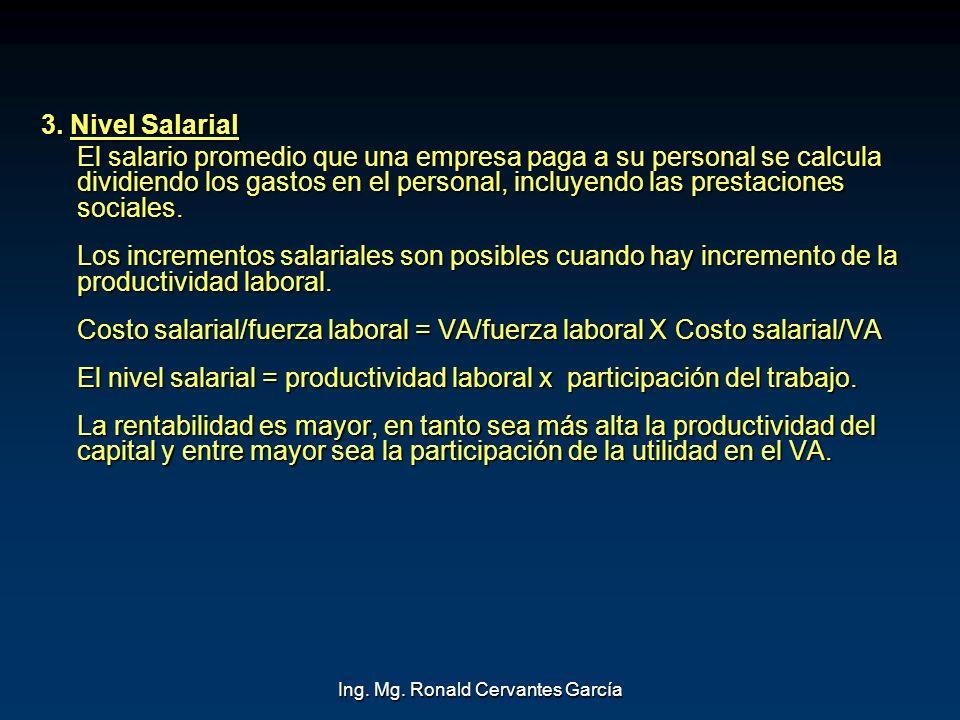 Ing. Mg. Ronald Cervantes García 3. Nivel Salarial El salario promedio que una empresa paga a su personal se calcula dividiendo los gastos en el perso
