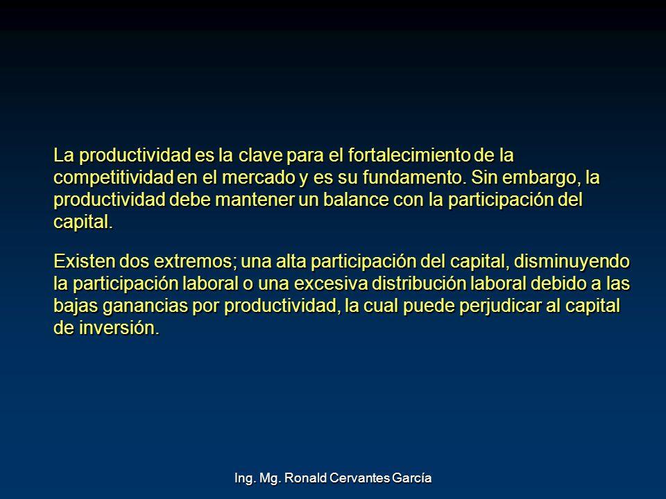 Ing. Mg. Ronald Cervantes García La productividad es la clave para el fortalecimiento de la competitividad en el mercado y es su fundamento. Sin embar