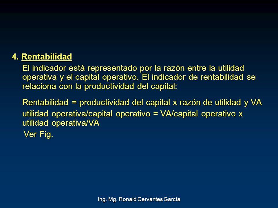 Ing. Mg. Ronald Cervantes García 4. Rentabilidad El indicador está representado por la razón entre la utilidad operativa y el capital operativo. El in
