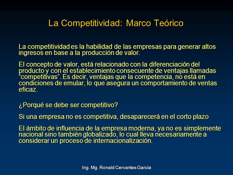 Ing. Mg. Ronald Cervantes García La Competitividad: Marco Teórico La competitividad es la habilidad de las empresas para generar altos ingresos en bas